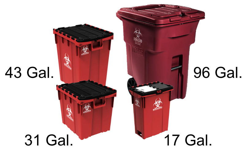 Medical Waste Container Sizes